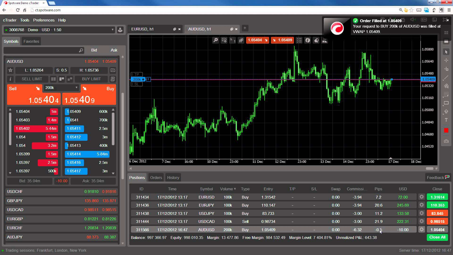 Forex trading platforms for beginners