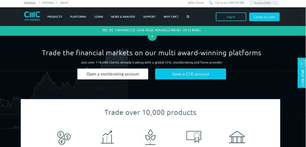 cmc markets reviews