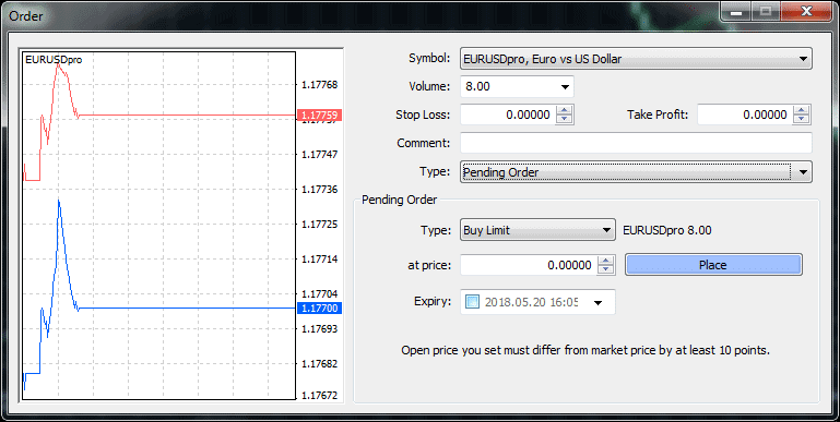 mt4 6 - How To Use Metatrader 4