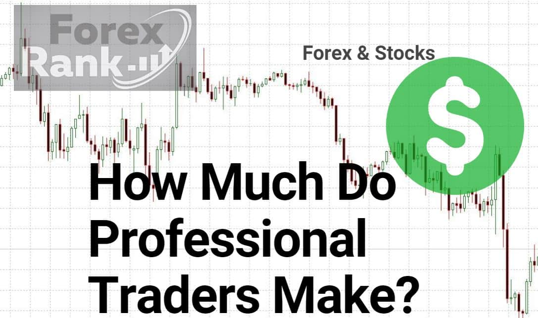 How Much Trading Capital Do Forex Traders Need?