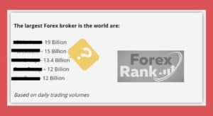 Biggest Forex Brokers 2020