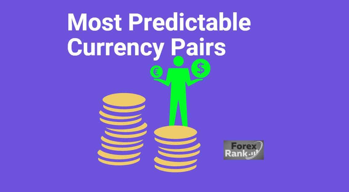 Most Predictable Currency Pairs